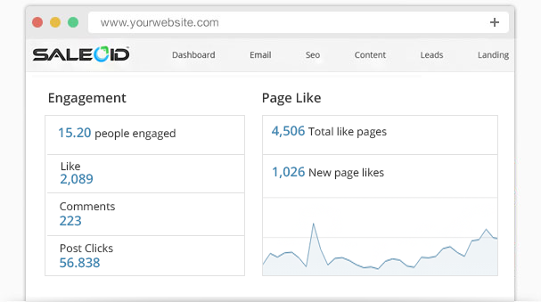 Analyze your website & create insights for CTA buttons